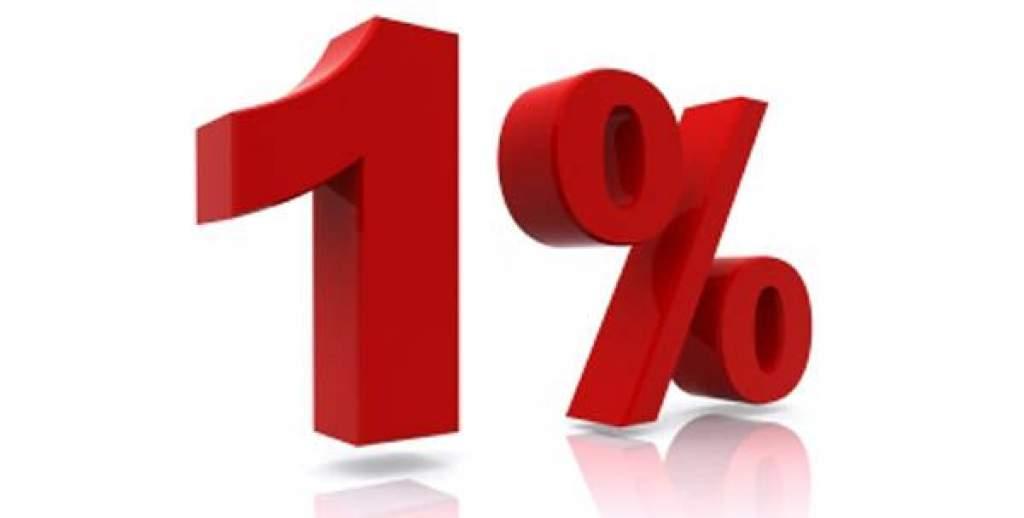Szja 1% - a hó végéig regisztrálhatnak a civil szervezetek