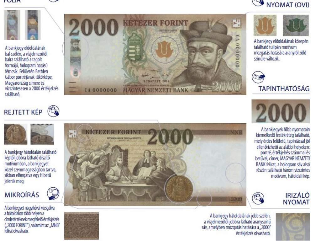 Mától új bankjegyekkel fizethetünk