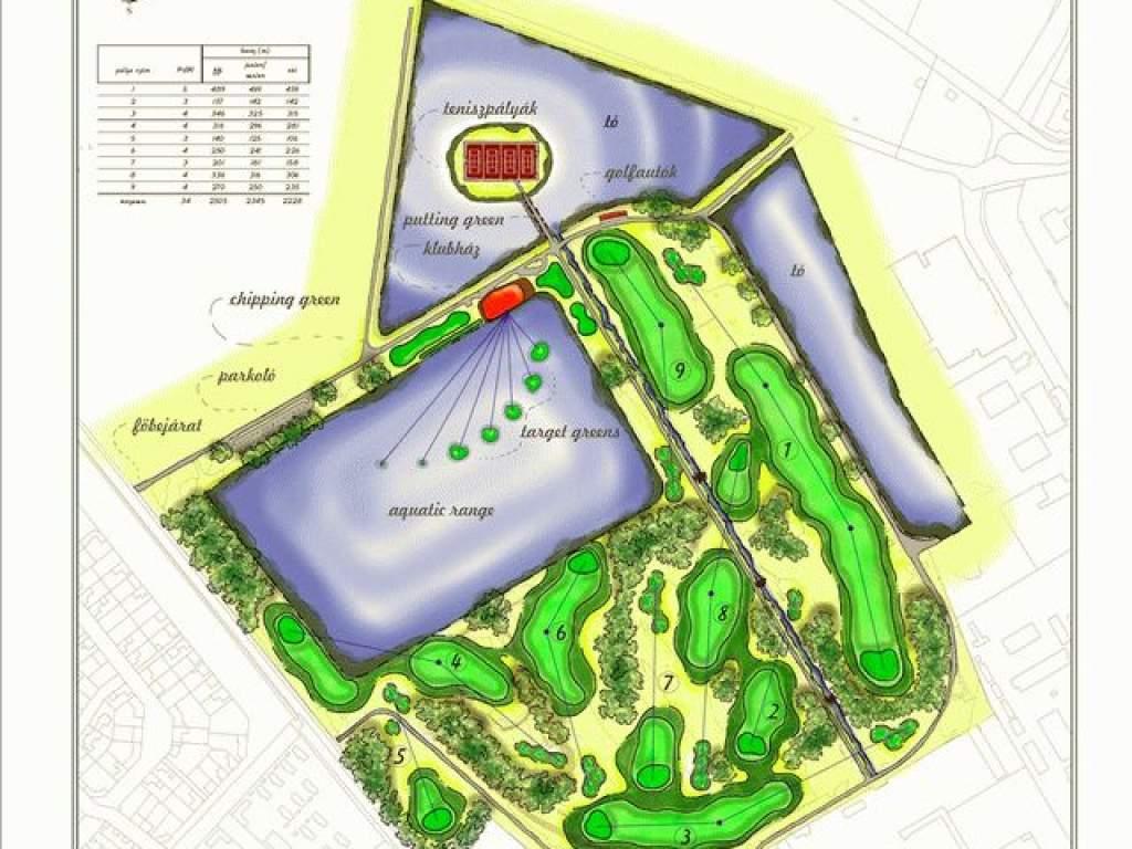 Golfpálya épül Kecskeméten